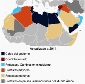 La inestabilidad mediterránea: de Túnez a Siria