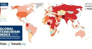 Terrorism Index Report