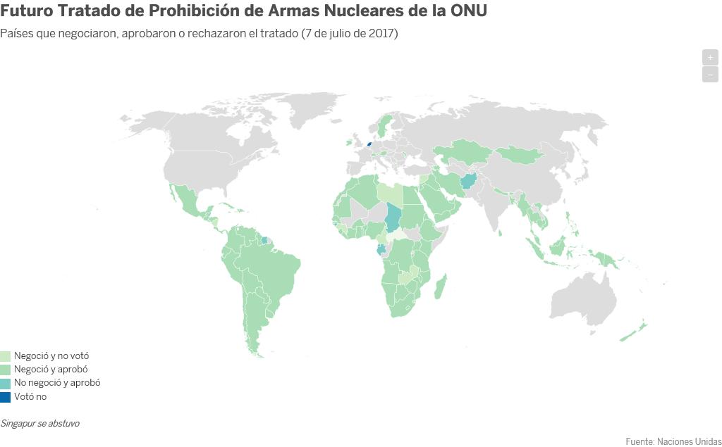 Futuro Tratado de Prohibición de Armas Nucleares de la ONU
